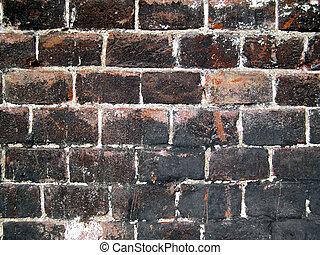 Old brick wall in abandon