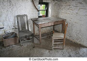 Old Irish kitchen - kitchen of old rural Irish cottage ...