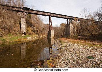 Old railroad bridge over a creek