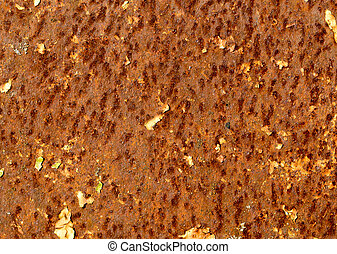 old rusty metal as background