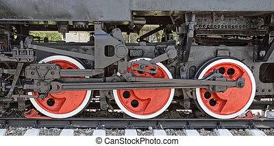 Old steam locomotive wheels