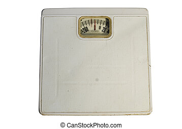 Old Style Bathroom Scale