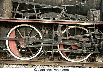 Old train on the platform