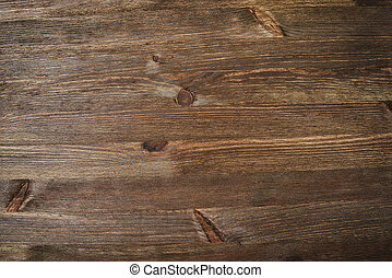 old wood background. texture close up