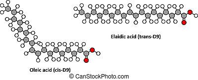 Oleic acid (omega-9, cis) and its trans isomer elaidic acid....
