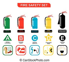 olik, sätta, eld säkerhet, brandsläckare, slagen