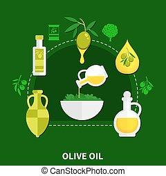 olive, plat, huile, composition