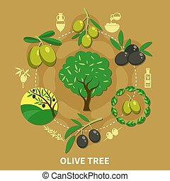 Olive Tree Round Composition