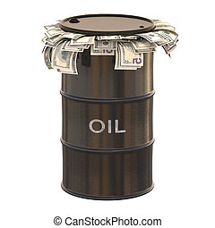 olja, dollar