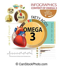 """Omega -3. Healthy eating - Infographics """"Foods with the..."""