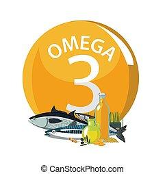 Omega 3. Polyunsaturated fatty acids. Natural organic food...