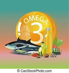 Omega 3. Polyunsaturated fatty acids. Normalization of...