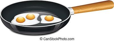 omelette, pan