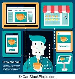 omni-channel concept