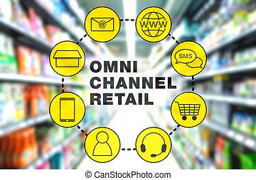 Omni Channel Retail Marketing Concept - Concept of Omni...