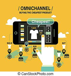omni-channel - shopping experience