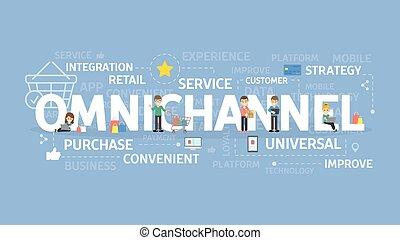 Omnichannel concept illustration.