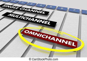 omnichannel, gantt, 単一, チャート, 内容, イラスト, multi, チャンネル, 3d