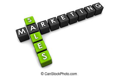 omzet en marketing