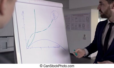 On a white board businessman draws a marker of the bitcoin growth graph.