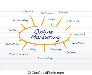 on line marketing concept illustration design over white
