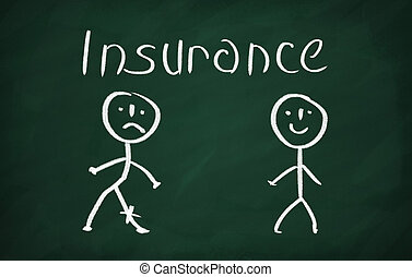 On the blackboard draw character and write insurance