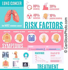 Oncology Infographics Layout - Oncology infographics layout...