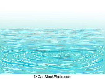 onda azul, superficie del agua