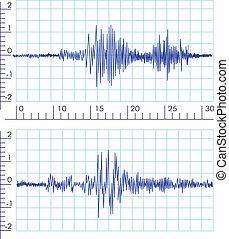 onda, sísmico, vector, gráficos