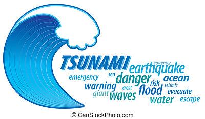 onda, tsunami, palabra, gigante, nube