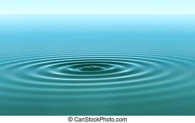 ondas, en el agua