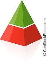 onderdelen, piramide, twee, layered