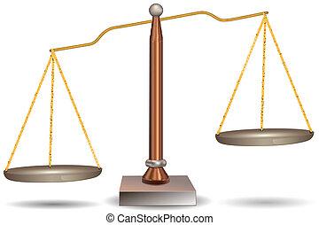 onderlegger evenwicht