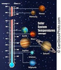 onderwijs, planeet, systeem, diagram, vector, temperaturen, zonne