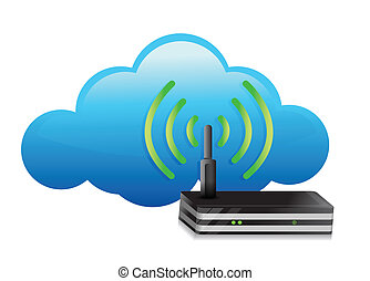 one cloud with a modem router illustration design over white