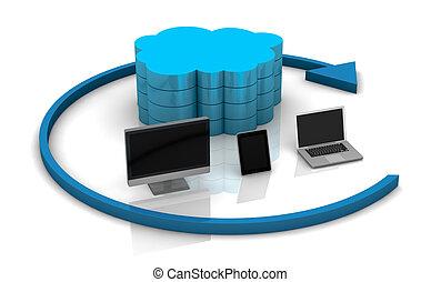 concept of cloud computing - one desktop computer, tablet pc...