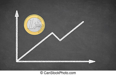 One euro coin and financial graph