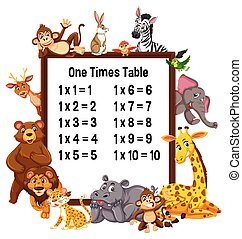 One Times Table with wild animals
