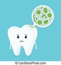 ongeveer, feitelijk, tand, microscopisch, tandbederf, virussen, mouth., bacterias