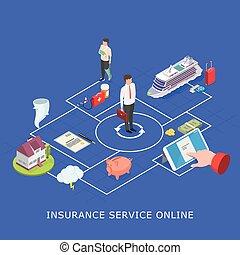 online , εικόνα , διαμέρισμα , μικροβιοφορέας , isometric , υπηρεσία , ασφάλεια