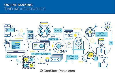 Online Banking Timeline Infographics
