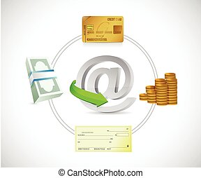 online business diagram illustration