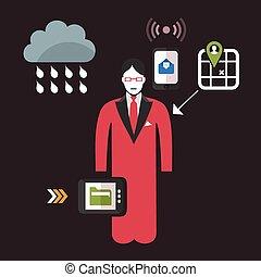 Online business2