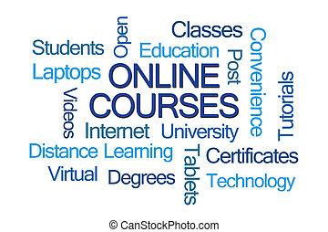 Online Courses Word Cloud