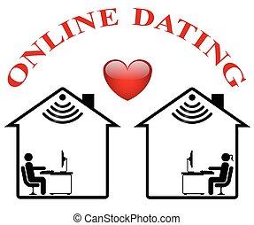 Kostenlose ägypte Dating-Seiten