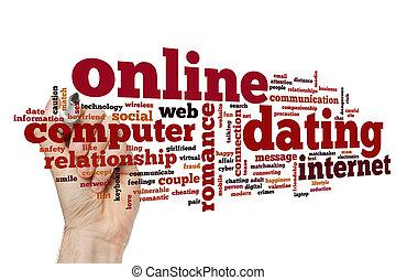 Online dating word cloud