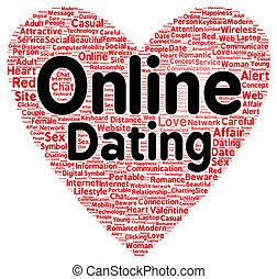 Online dating word cloud shape