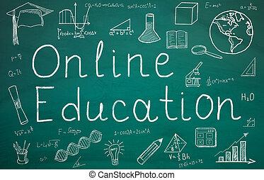 Online Education Text On Green Chalkboard