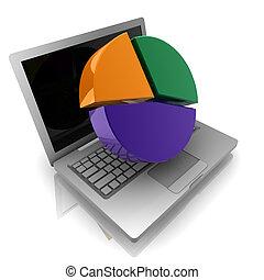 Online finance pie chart - Computer online finance...