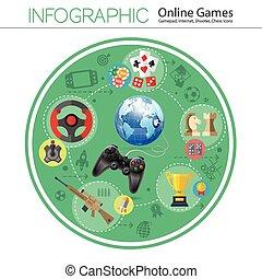Online Games Infographics